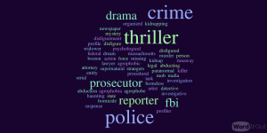 Author James Hankins' Tag Cloud. Words were taken from a Smashwords posting on him.